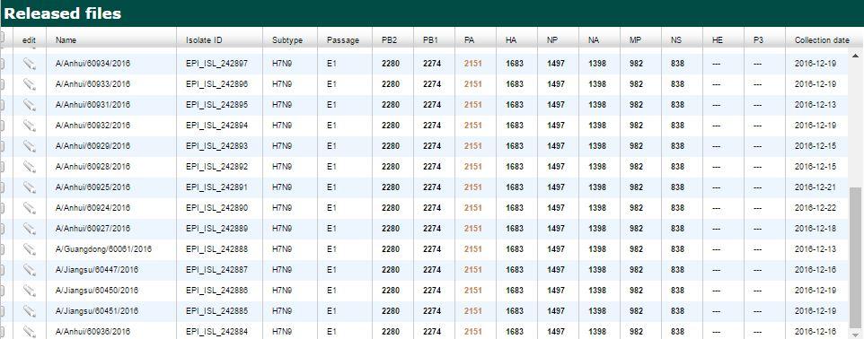 H7N9 WHO 2.JPG